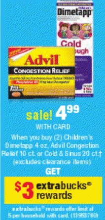 CVS Advil and Dimetapp