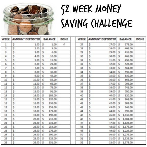 Save More In 2016 – The 52 Week Money Saving Challenge ...
