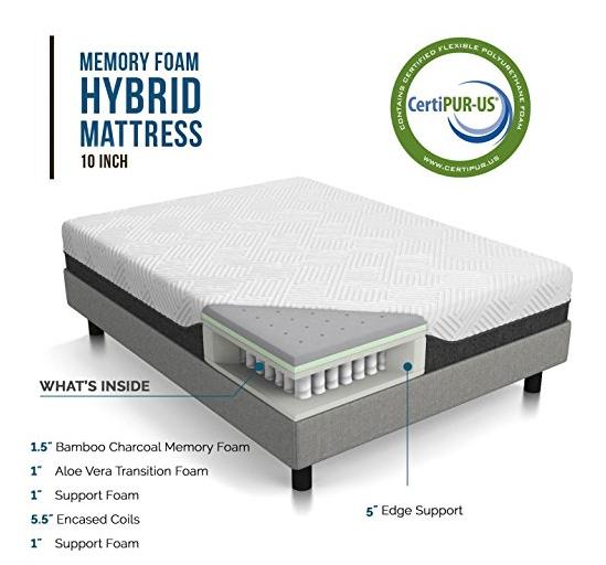 20 off lucid mattresses adjustable bed bases my dallas mommy. Black Bedroom Furniture Sets. Home Design Ideas